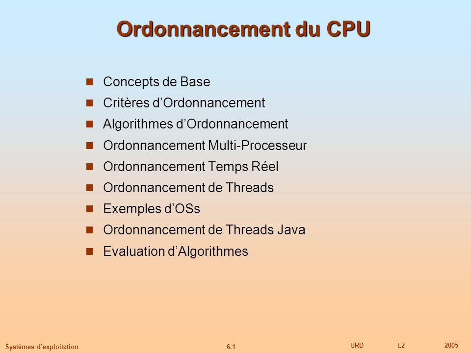 Ordonnancement du CPU Concepts de Base Critères d'Ordonnancement