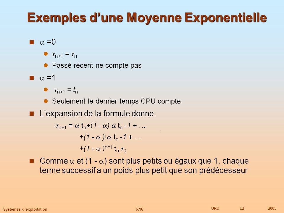 Exemples d'une Moyenne Exponentielle