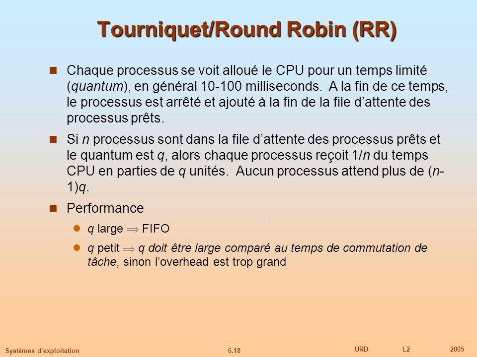 Tourniquet/Round Robin (RR)