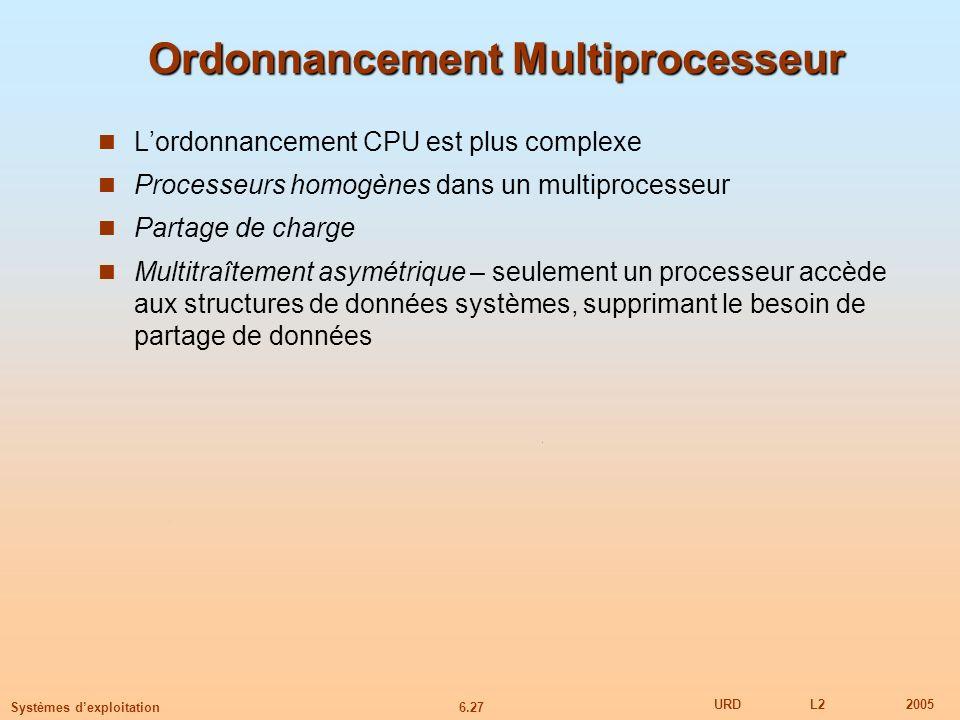 Ordonnancement Multiprocesseur
