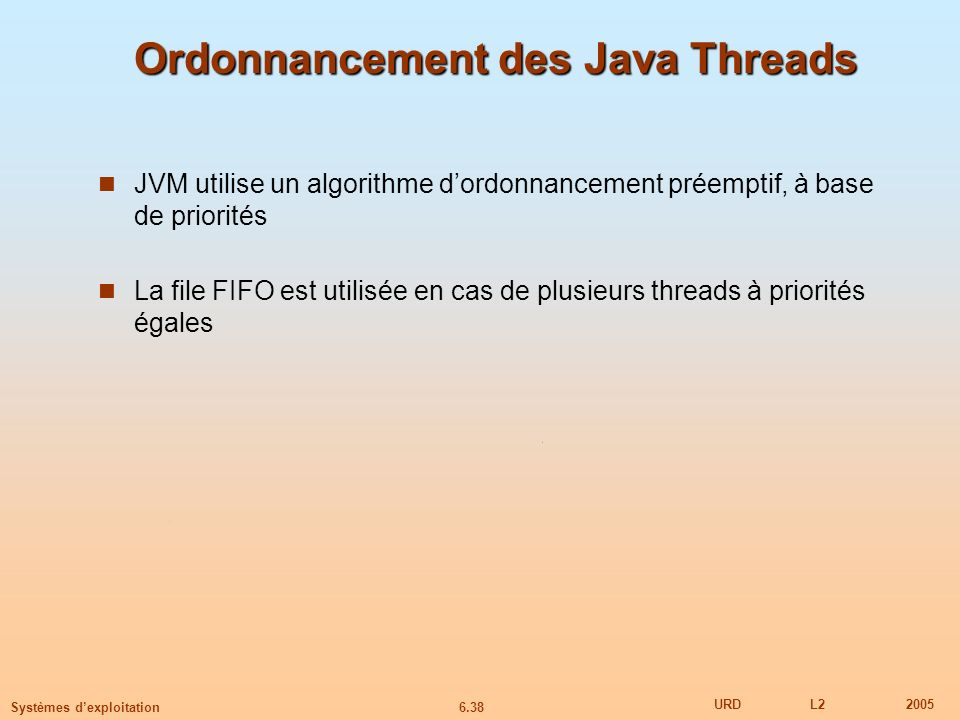 Ordonnancement des Java Threads