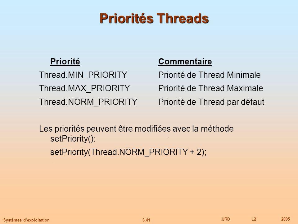 Priorités Threads Priorité Commentaire