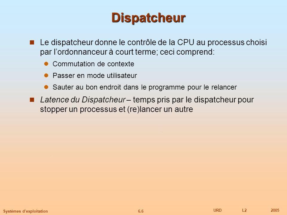 Dispatcheur Le dispatcheur donne le contrôle de la CPU au processus choisi par l'ordonnanceur à court terme; ceci comprend: