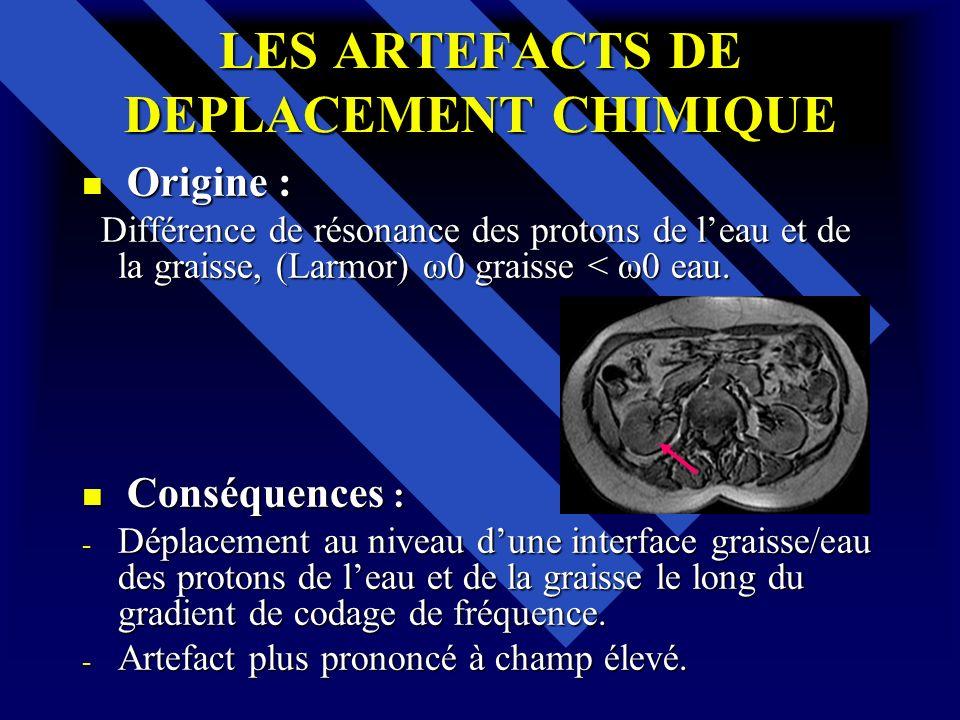 LES ARTEFACTS DE DEPLACEMENT CHIMIQUE
