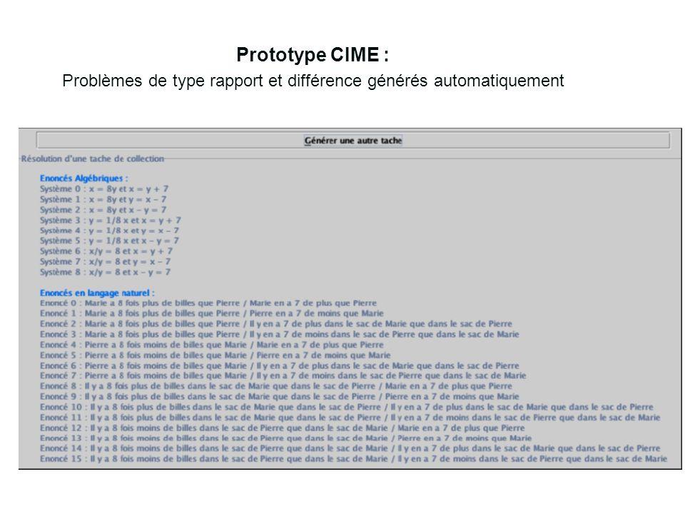 Problèmes de type rapport et différence générés automatiquement