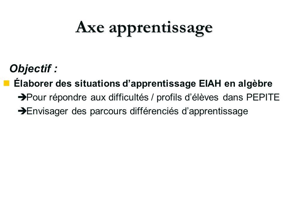 AIDA Archives Le 17/12/2004. Axe apprentissage. Objectif : Élaborer des situations d'apprentissage EIAH en algèbre.