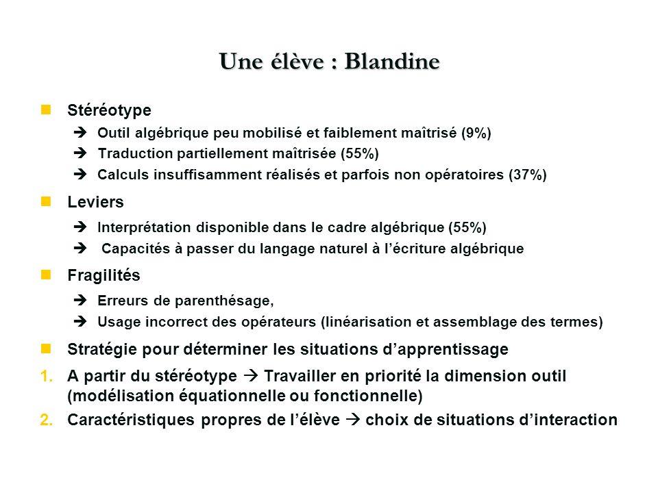 Une élève : Blandine Stéréotype Leviers Fragilités