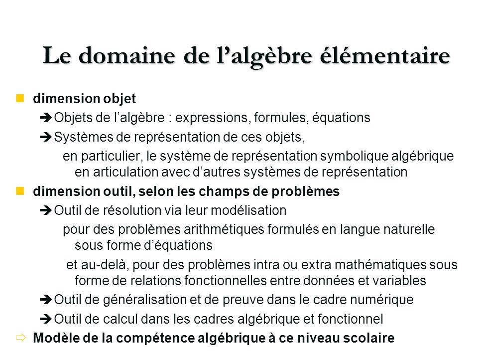 Le domaine de l'algèbre élémentaire