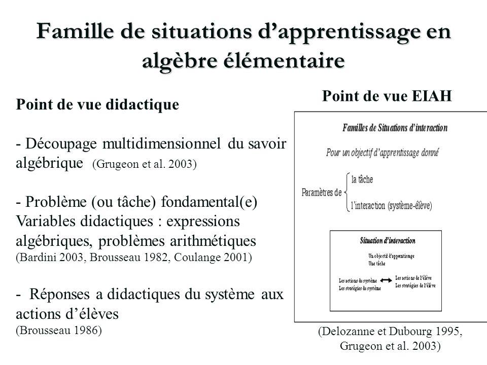 Famille de situations d'apprentissage en algèbre élémentaire