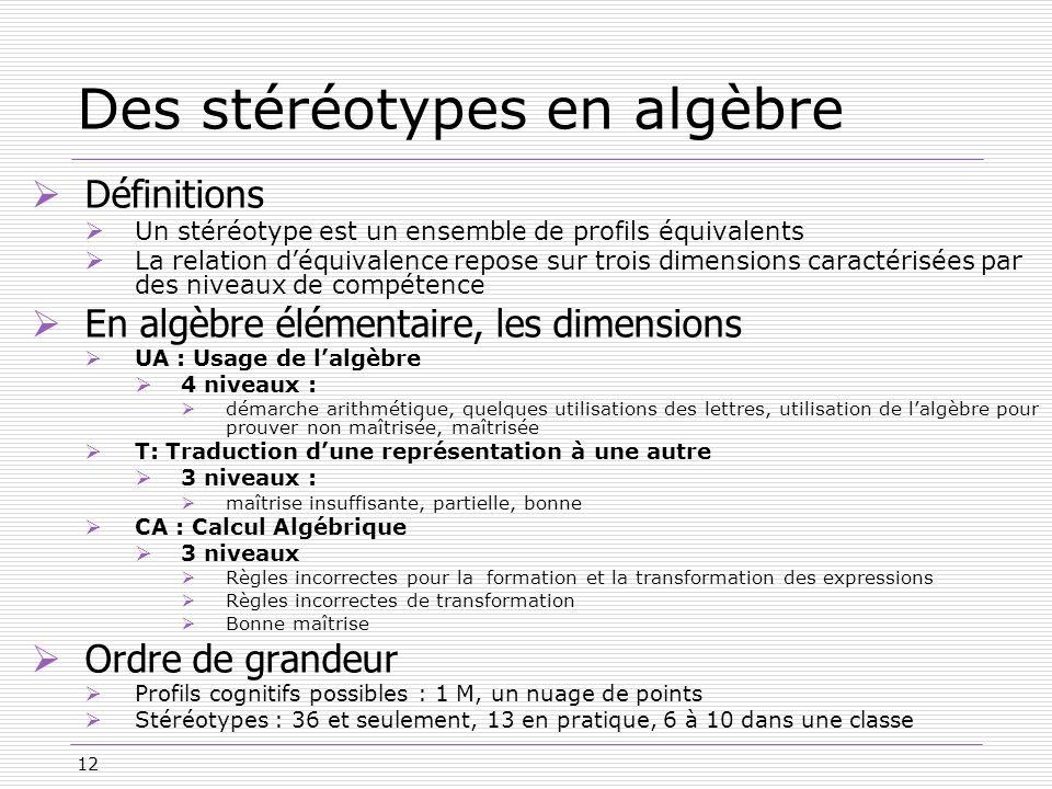 Des stéréotypes en algèbre