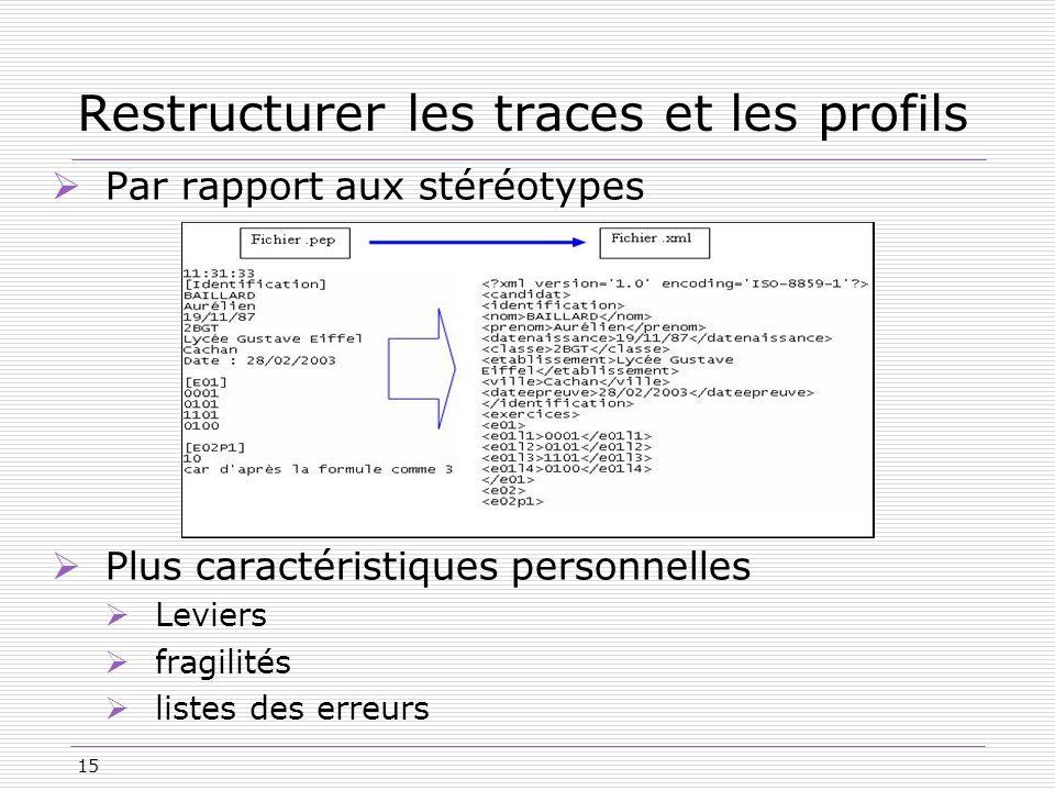 Restructurer les traces et les profils