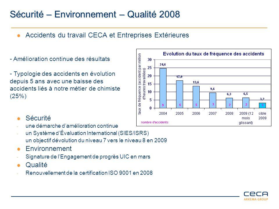 Sécurité – Environnement – Qualité 2008