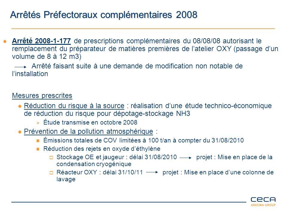 Arrêtés Préfectoraux complémentaires 2008