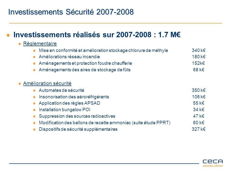 Investissements Sécurité 2007-2008