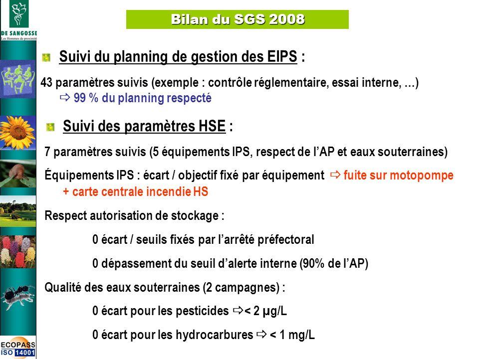 Suivi du planning de gestion des EIPS :