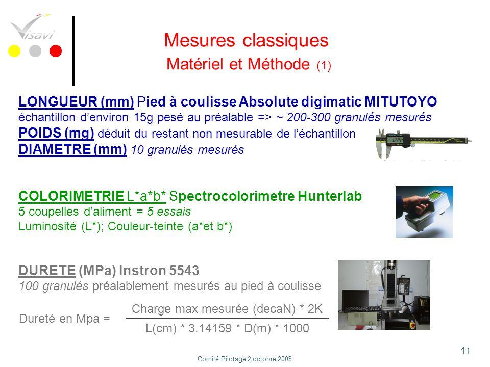 Mesures classiques Matériel et Méthode (1)