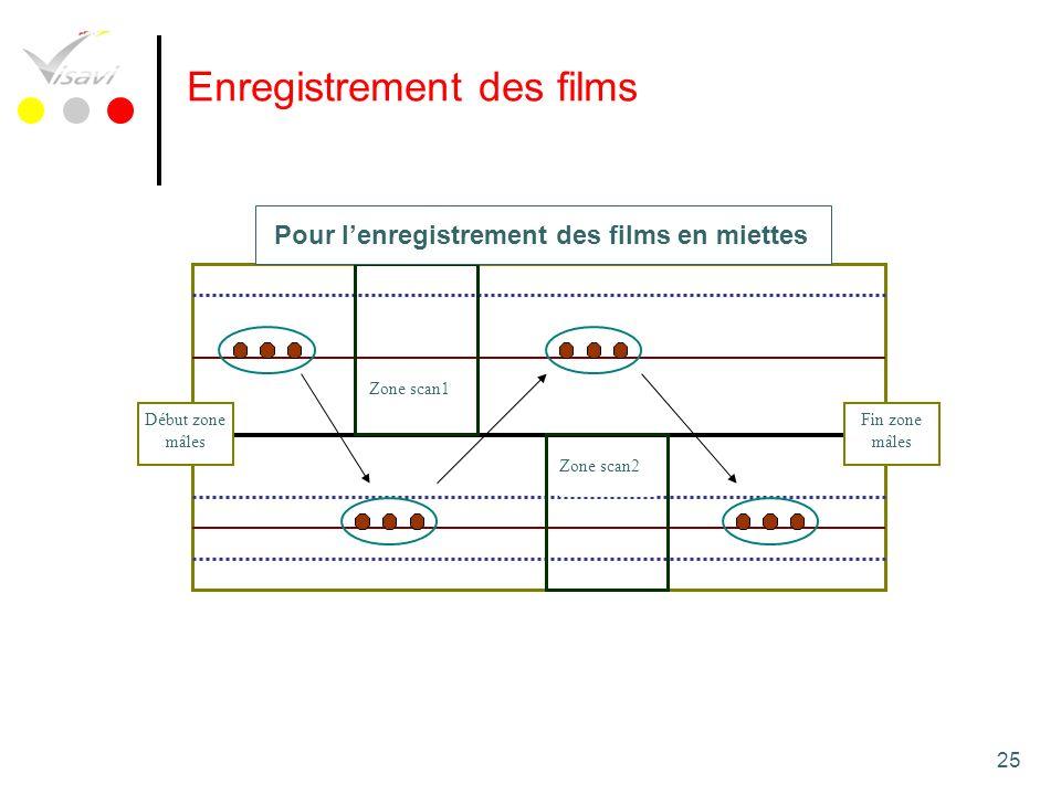 Enregistrement des films
