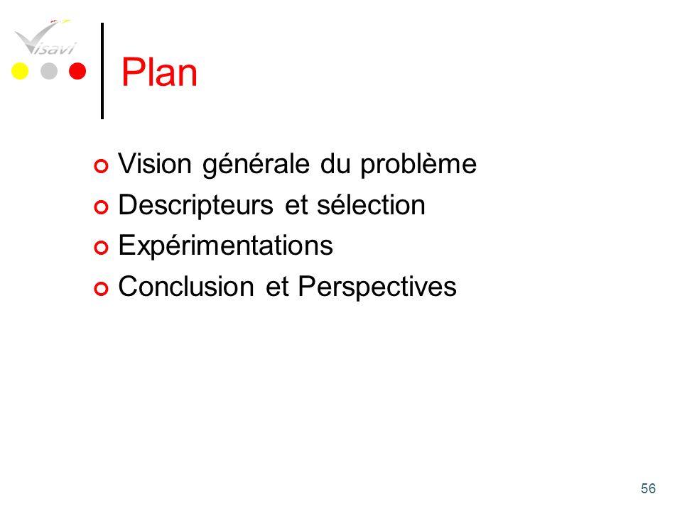 Plan Vision générale du problème Descripteurs et sélection