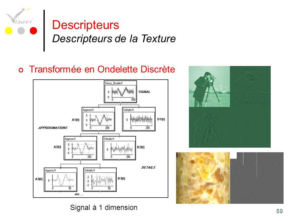 Descripteurs Descripteurs de la Texture