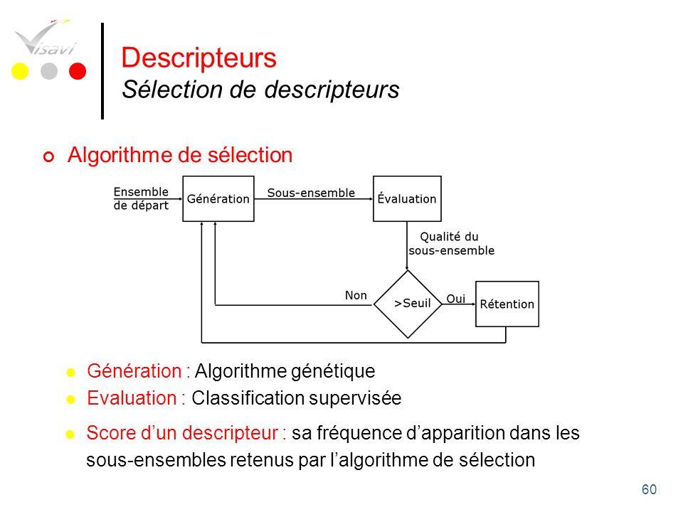 Descripteurs Sélection de descripteurs