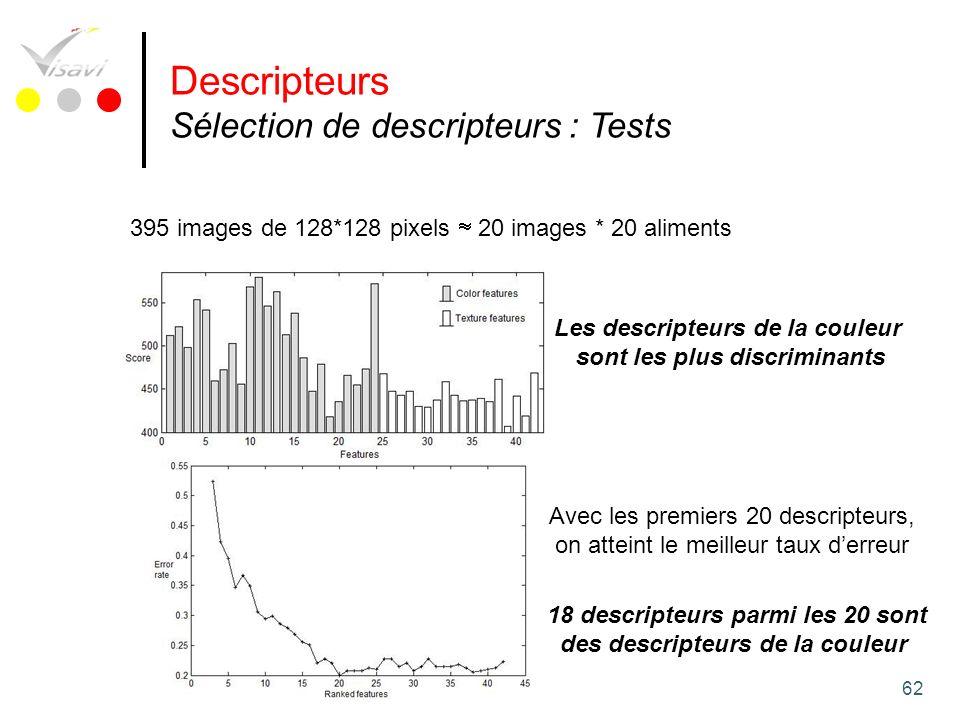 Descripteurs Sélection de descripteurs : Tests