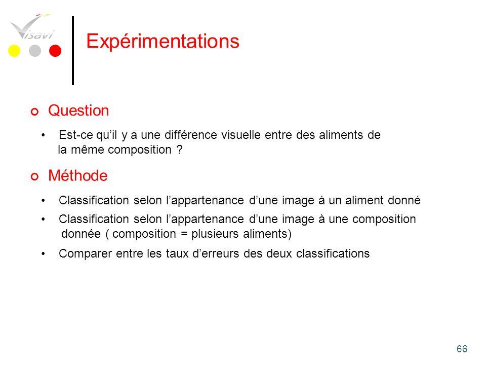 Expérimentations Question Méthode