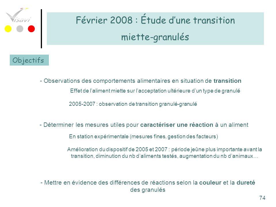 Février 2008 : Étude d'une transition