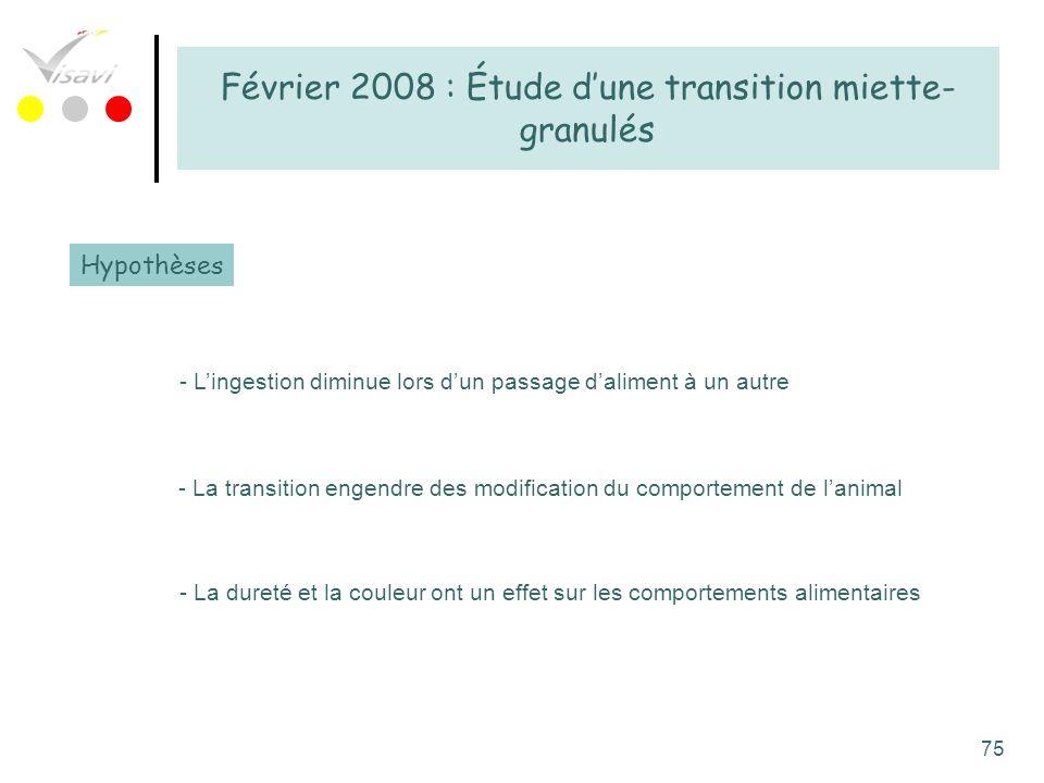 Février 2008 : Étude d'une transition miette-granulés