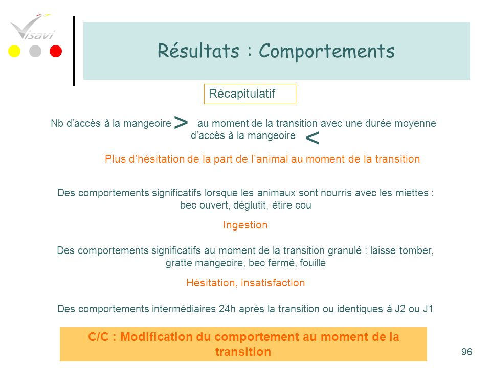 C/C : Modification du comportement au moment de la transition