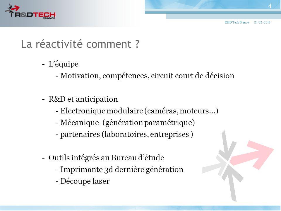 4 R&D Tech France. 21/02//2013. La réactivité comment - L'équipe. - Motivation, compétences, circuit court de décision.