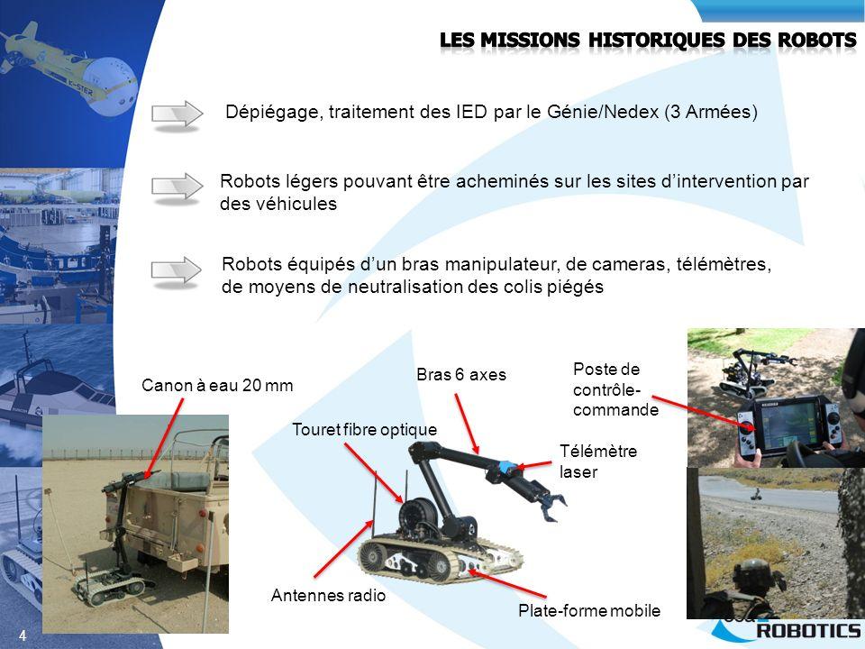 Les missions Historiques des robots