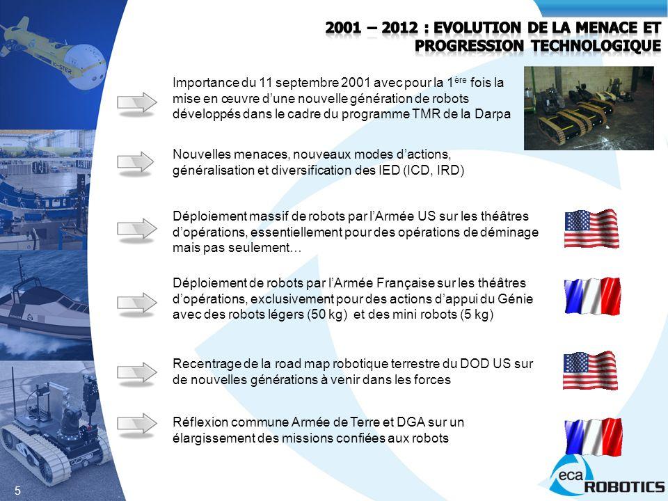 2001 – 2012 : Evolution de la menace et progression technologique