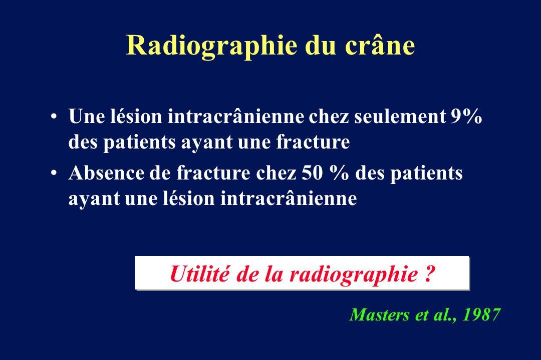 Utilité de la radiographie