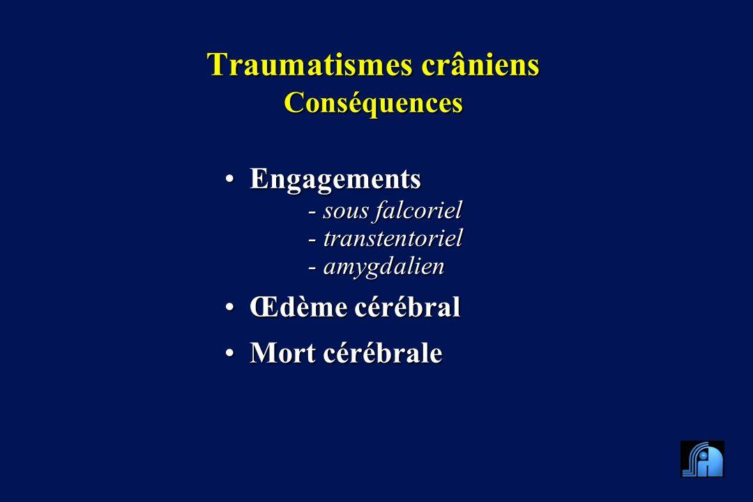 Traumatismes crâniens Conséquences