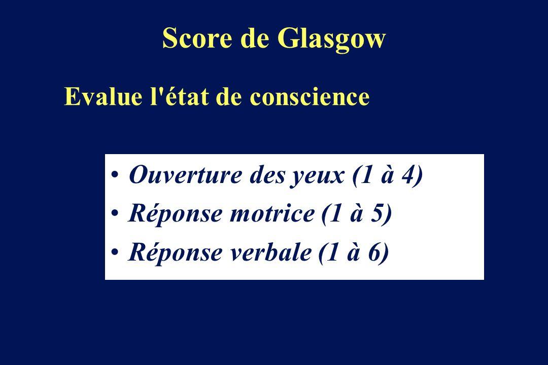 Score de Glasgow Evalue l état de conscience