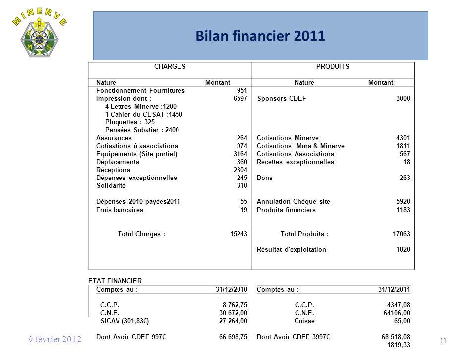 Bilan financier 2011 9 février 2012 CHARGES PRODUITS Nature Montant