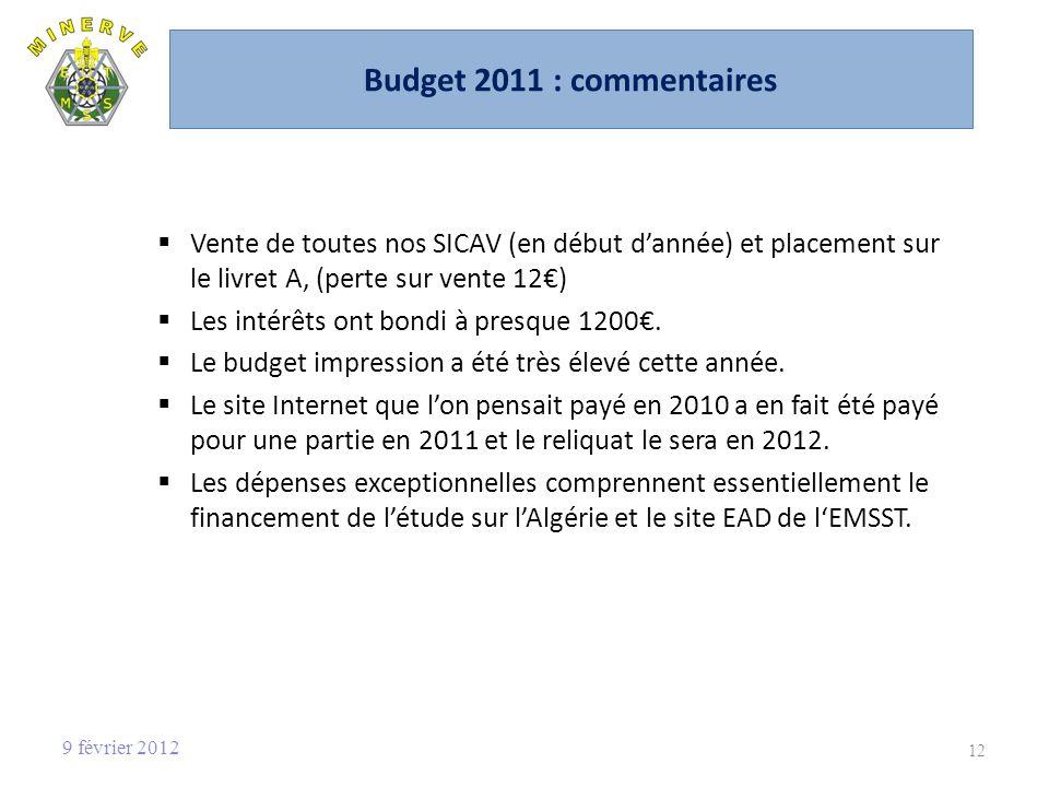 Budget 2011 : commentaires Vente de toutes nos SICAV (en début d'année) et placement sur le livret A, (perte sur vente 12€)