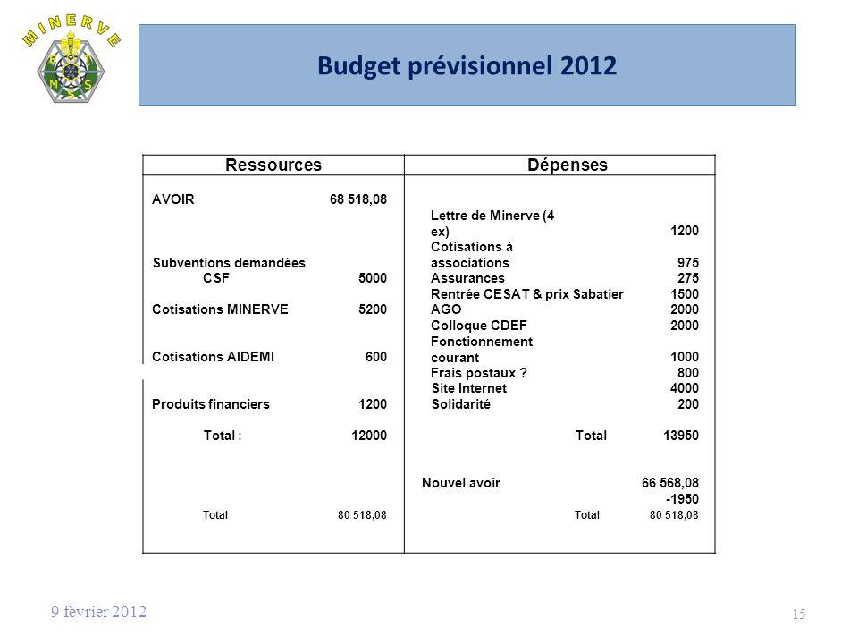 Budget prévisionnel 2012 15 Ressources Dépenses 9 février 2012 AVOIR