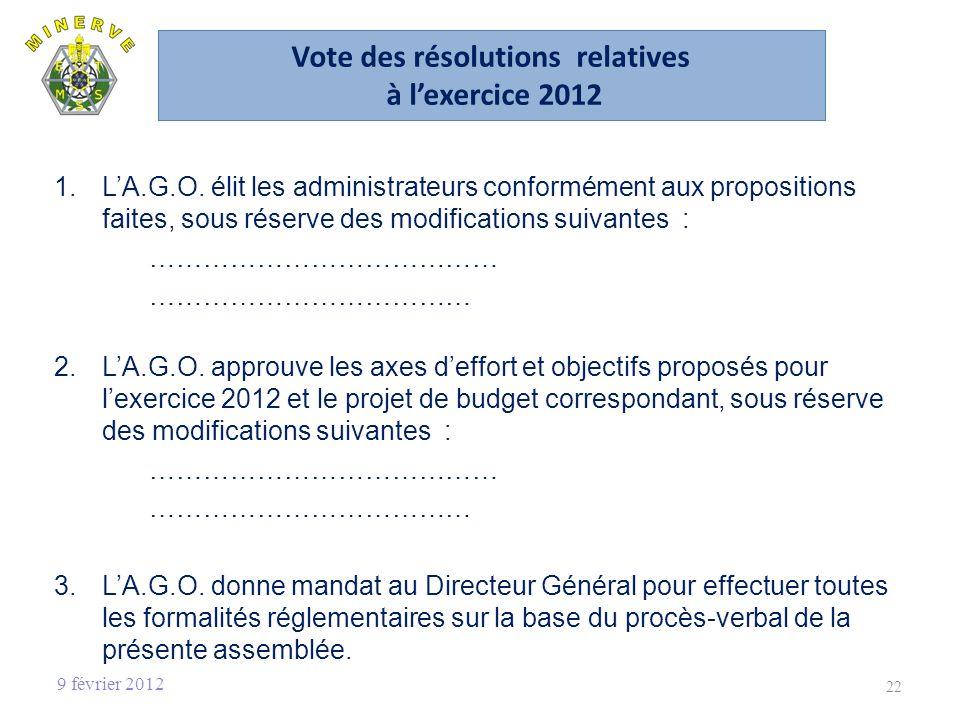 Vote des résolutions relatives à l'exercice 2012