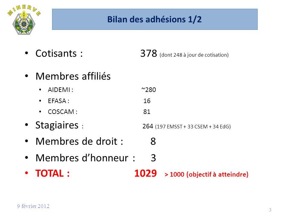 Cotisants : 378 (dont 248 à jour de cotisation) Membres affiliés