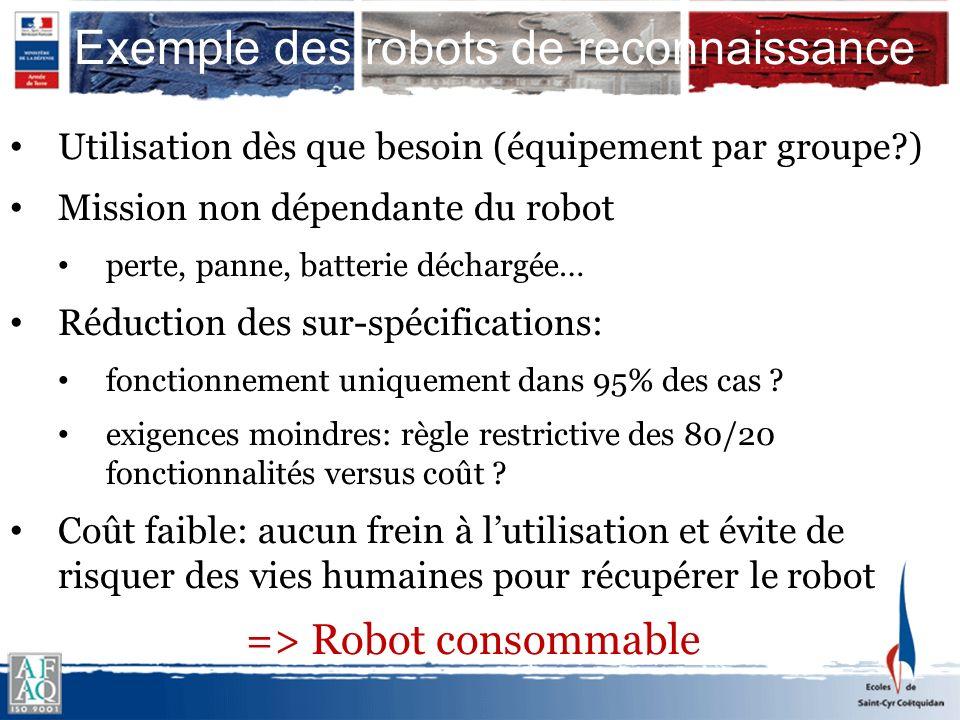Exemple des robots de reconnaissance