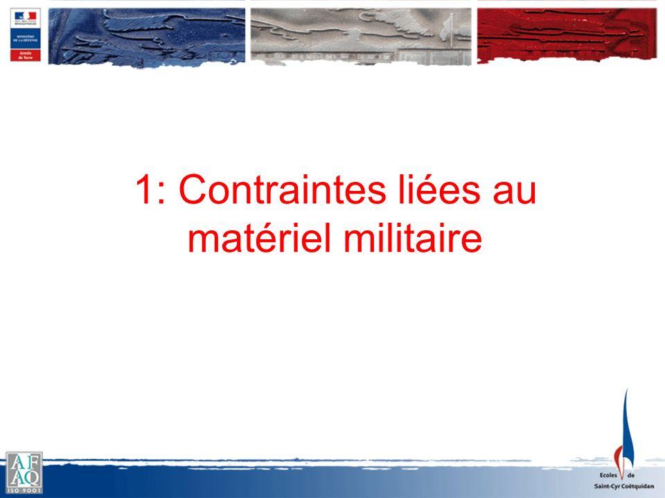 1: Contraintes liées au matériel militaire