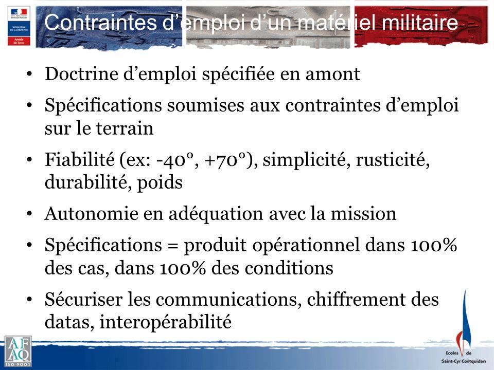 Contraintes d'emploi d'un matériel militaire