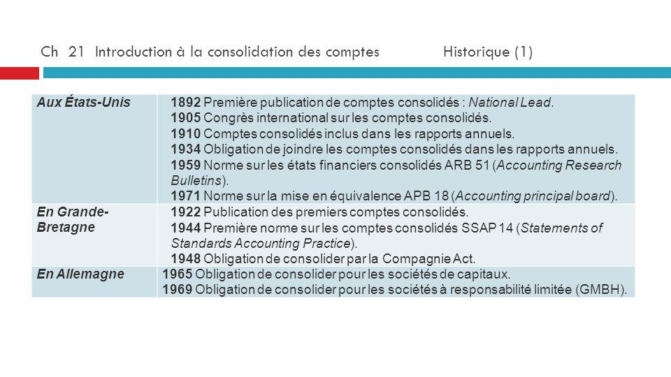 Ch 21 Introduction à la consolidation des comptes Historique (1)