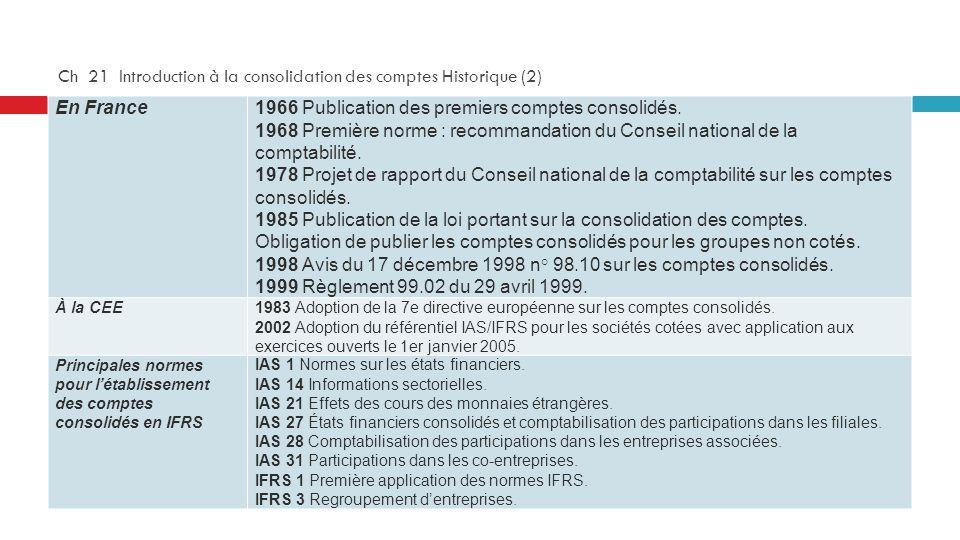 Ch 21 Introduction à la consolidation des comptes Historique (2)