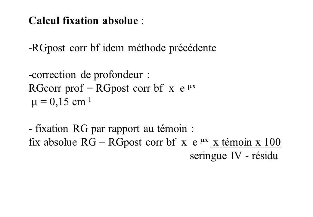 Calcul fixation absolue :
