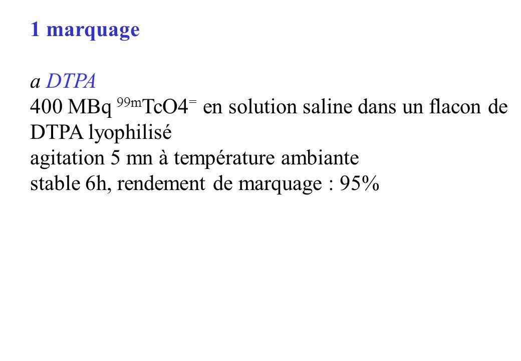 1 marquagea DTPA. 400 MBq 99mTcO4= en solution saline dans un flacon de. DTPA lyophilisé. agitation 5 mn à température ambiante.