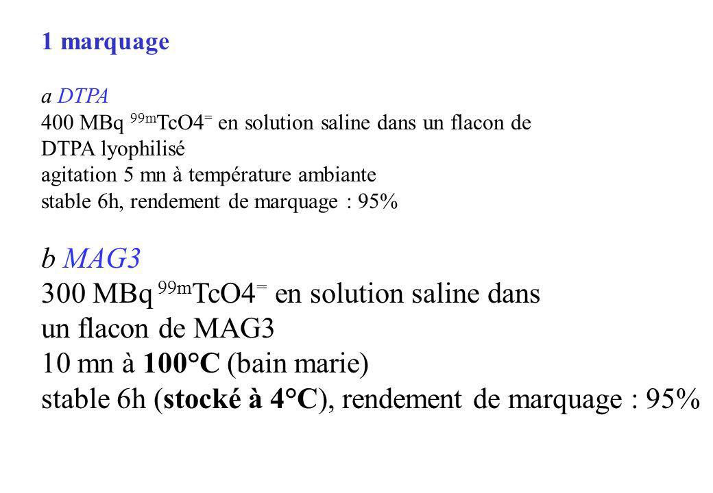 300 MBq 99mTcO4= en solution saline dans un flacon de MAG3