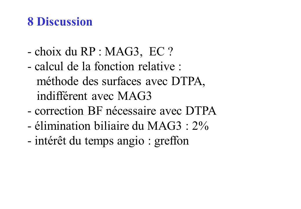 8 Discussion choix du RP : MAG3, EC calcul de la fonction relative : méthode des surfaces avec DTPA,