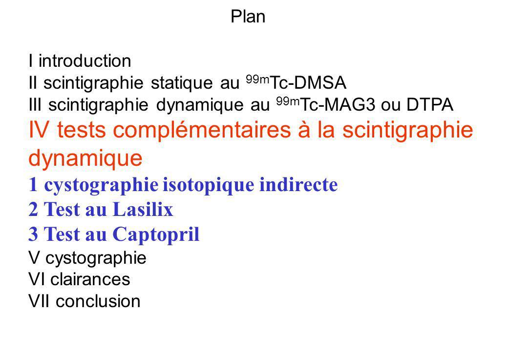 IV tests complémentaires à la scintigraphie dynamique
